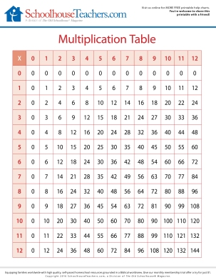 ST-Multiplication-Table.jpg